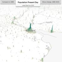 Human Terrain. Visualizando de la población mundial en 3D